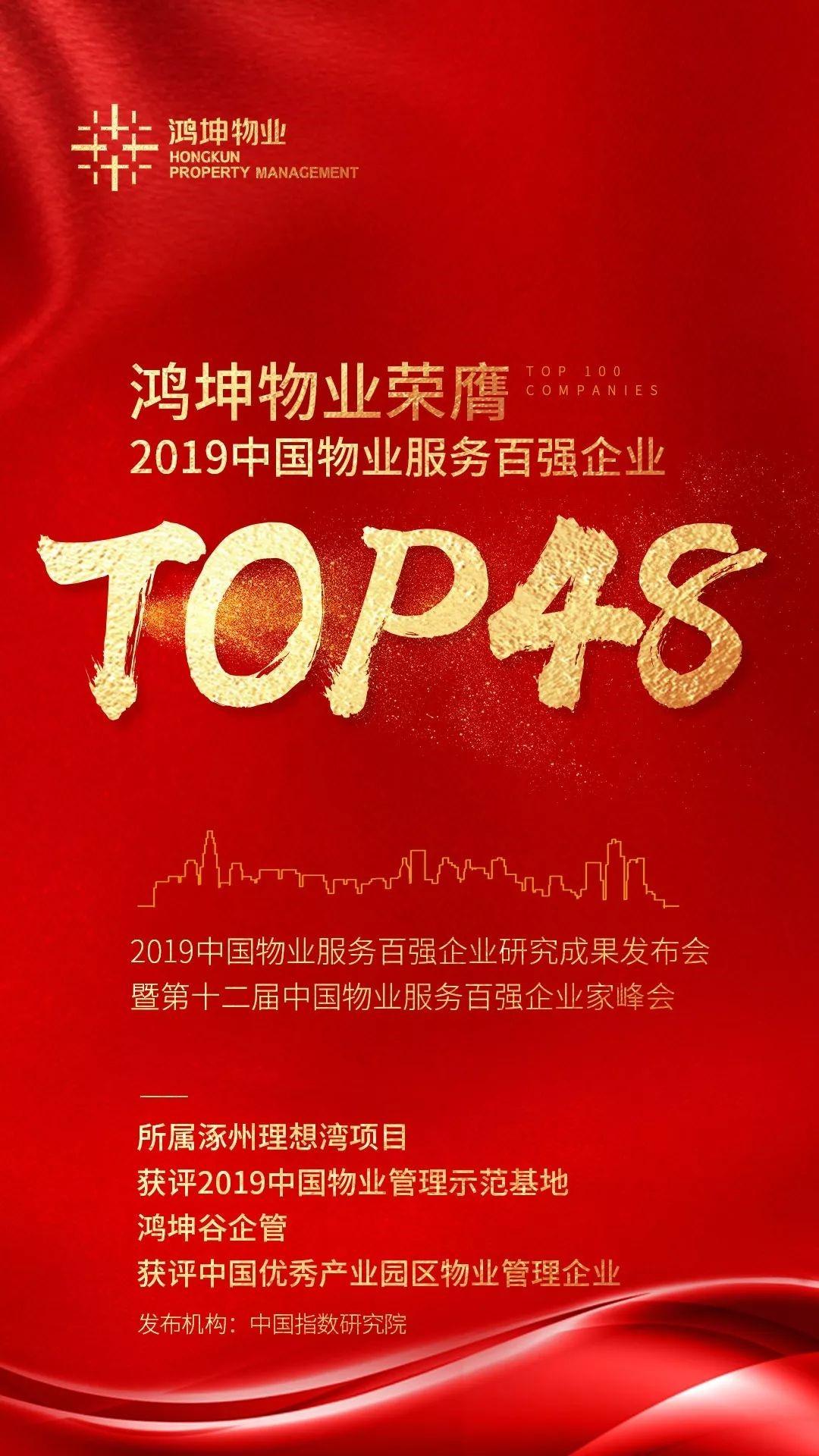 鸿坤物业荣获2019中国物业服务百强企业